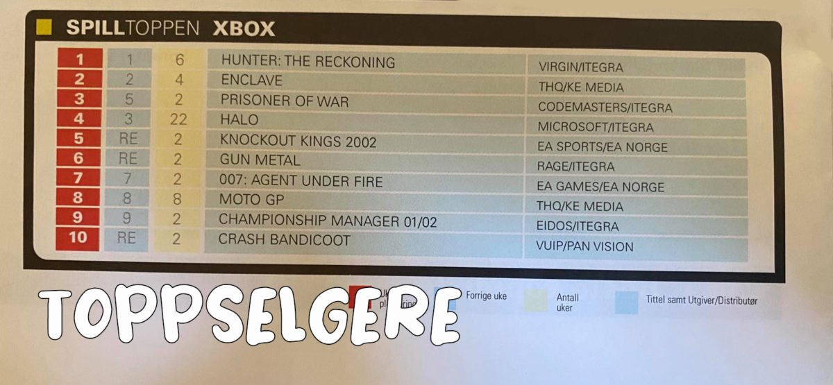 Manual#13/2002 – Bestselgere på Xbox i august 2002